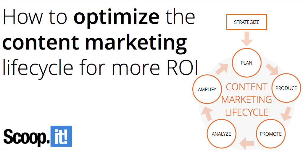how-to-optimize-the-content-markeeting-lifecycle-for-more-return-investment-scoop-it-final