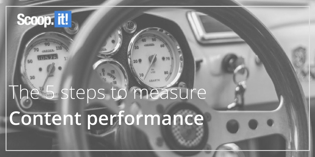 5 steps to measure